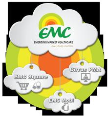 EMC Online